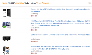 What Is A Niche Website For - Solar Products On Amazon.