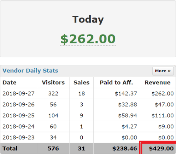 4 Day Cash Explosion Scam Fake income proof
