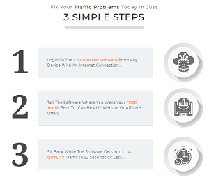What is i Traffic X 3 simple steps